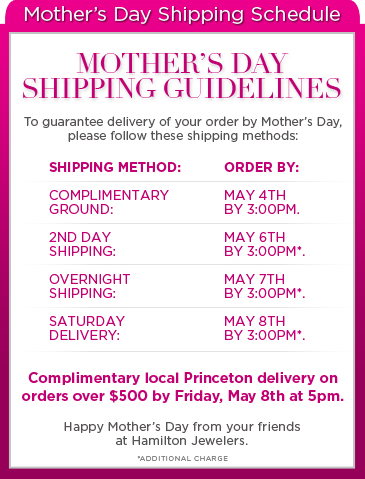Mother's Day Shipping Schedule