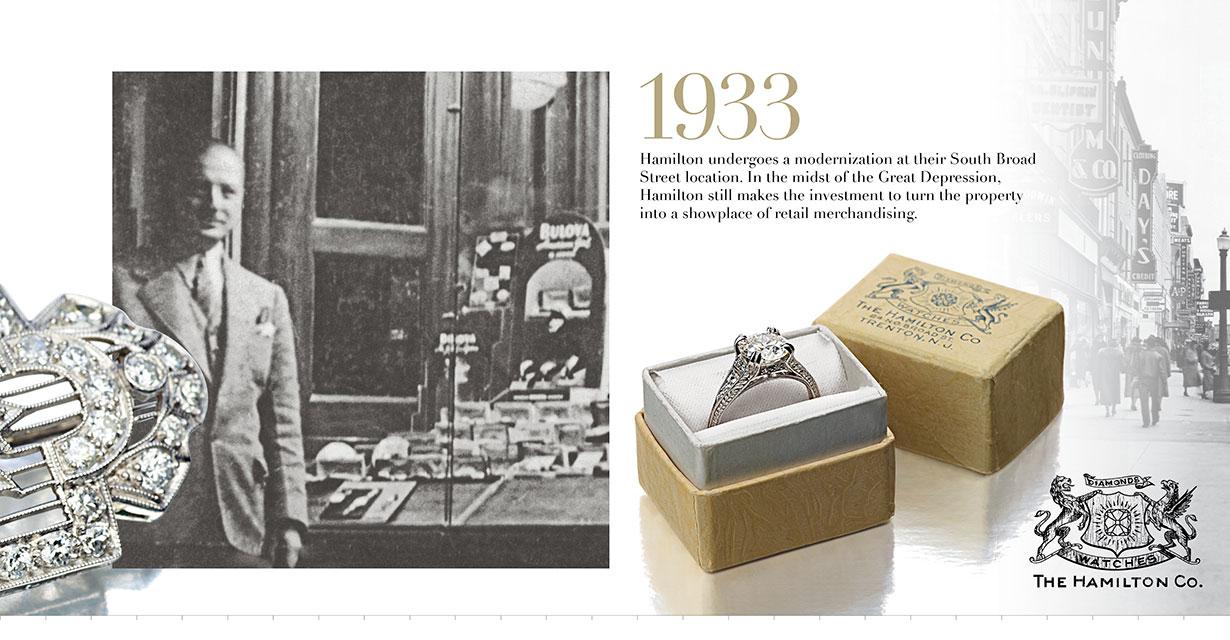 Hamilton Jewelers Timeline Image 3
