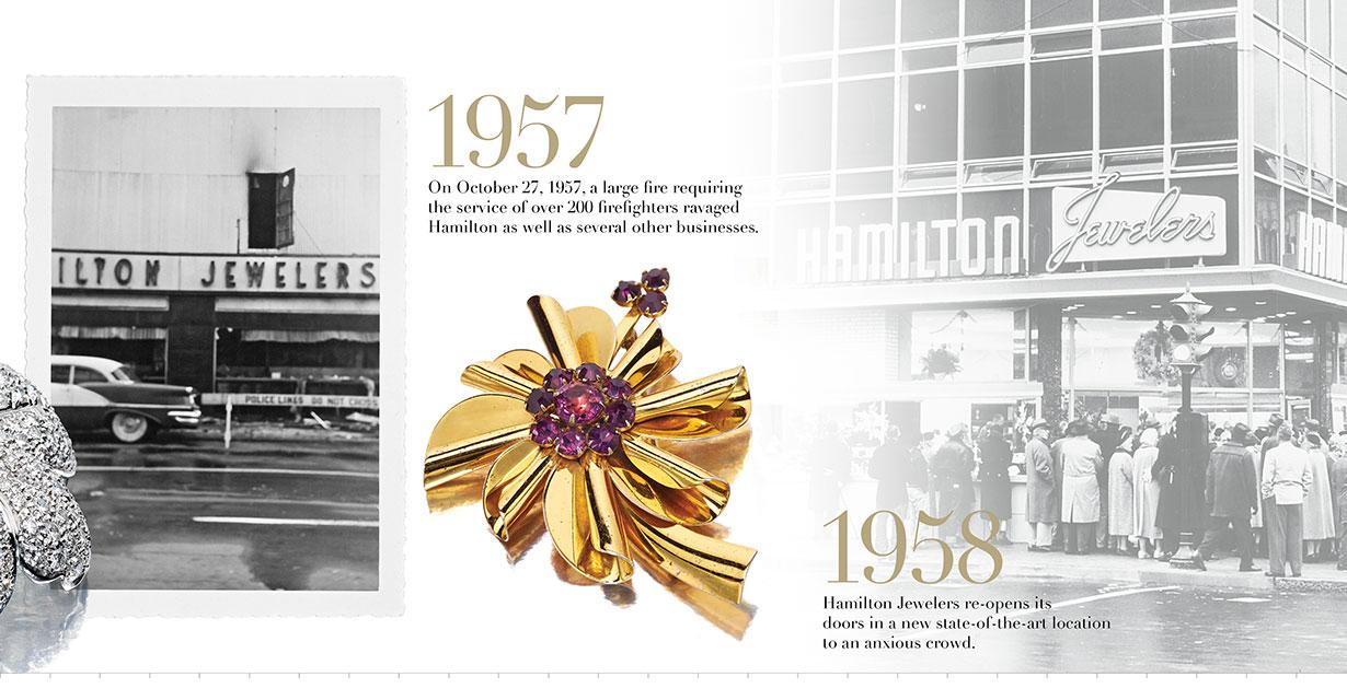Hamilton Jewelers Timeline Image 6