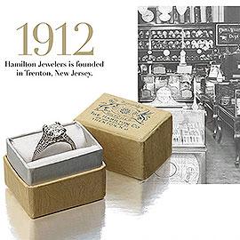 Hamilton history