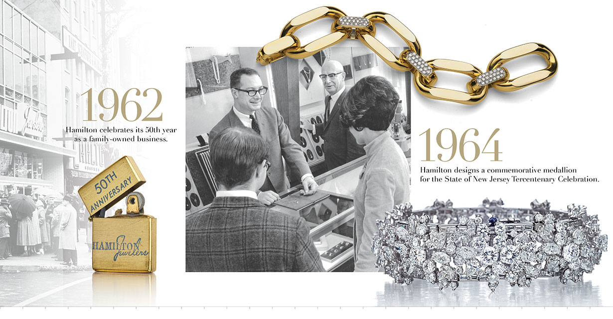 Hamilton Jewelers Timeline Image 7