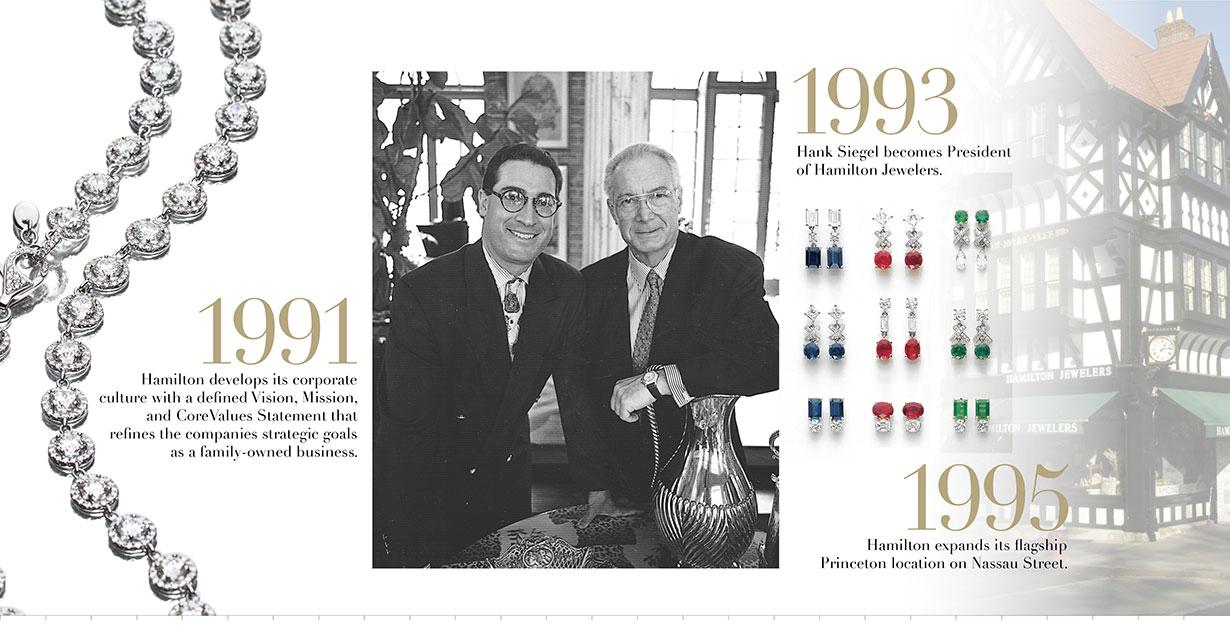 Hamilton Jewelers Timeline Image 11